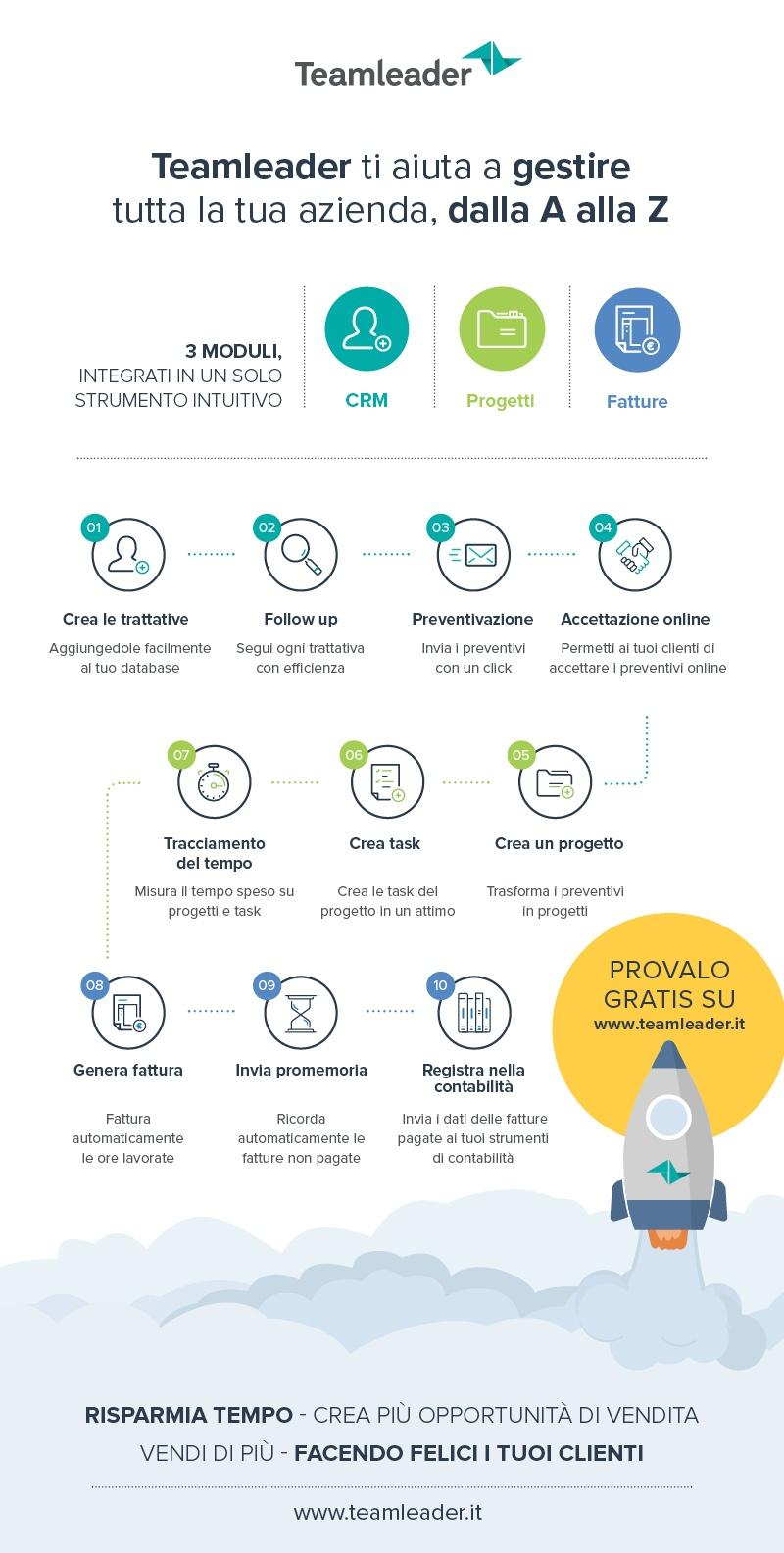 Infographic_ManageWorkflow_IT.jpg